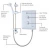 Termoducha Calentador Instantáneo - James - Triton T80ZE (Ducha incluida)